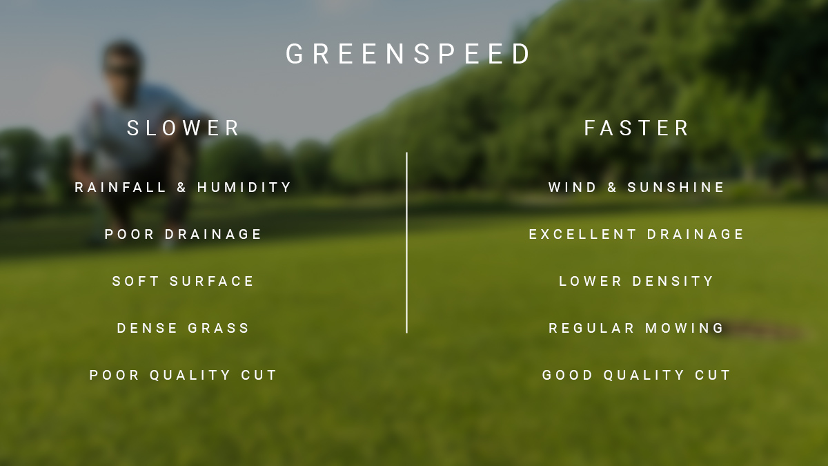 Speed is not something you can see but you can certainly get an understanding of the influencing factors of green speed and adjust your putting stroke accordingly.